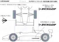 Dunlop1