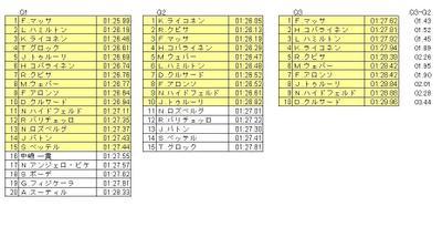 Qualify_2