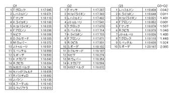 Japan_q_2
